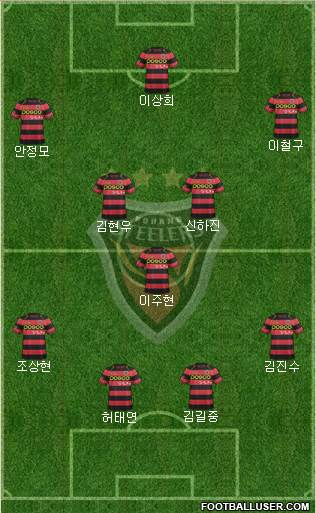 Pohang Steelers 3-5-2 football formation