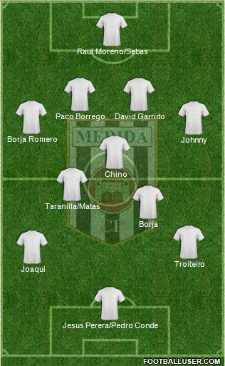 U.D. Mérida 4-3-3 football formation