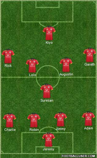 Adelaide United FC 4-5-1 football formation