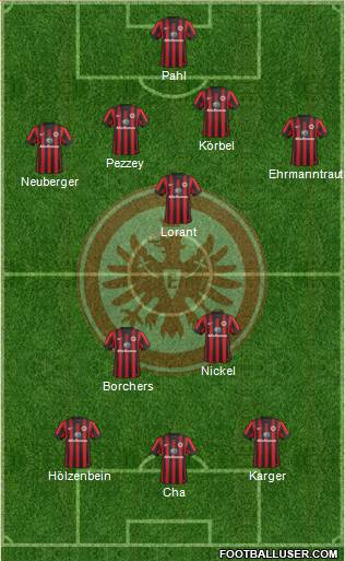 Eintracht Frankfurt 4-3-3 football formation
