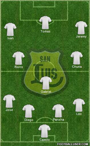 CD San Luis S.A.D.P. 4-3-3 football formation