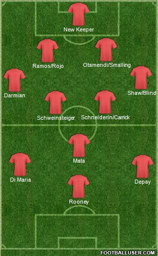 Dream Team 4-3-2-1 football formation