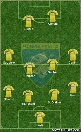 Frosinone 3-4-3 football formation