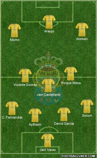 U.D. Las Palmas S.A.D. 3-5-2 football formation