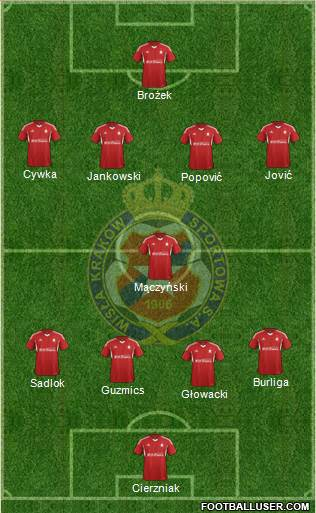 Wisla Krakow 4-1-4-1 football formation