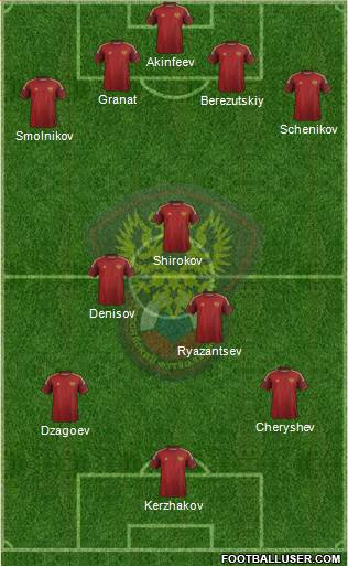 Russia 4-3-2-1 football formation