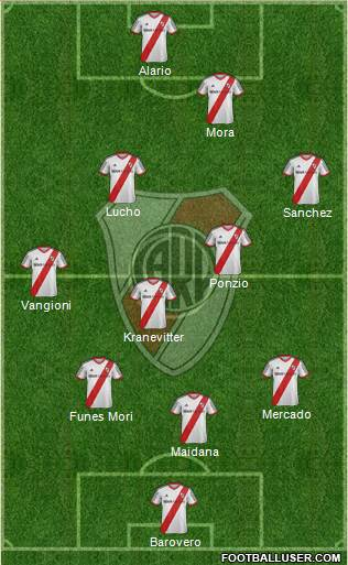 River Plate 4-1-2-3 football formation