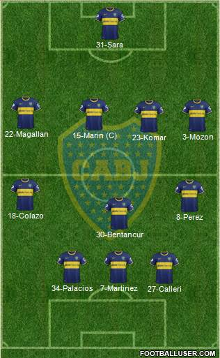 Boca Juniors 4-2-1-3 football formation