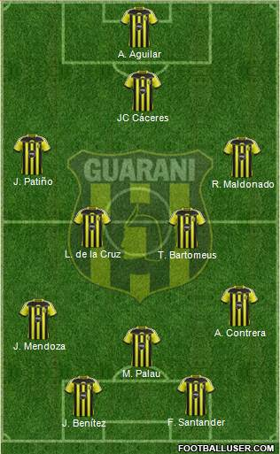 C Guaraní 3-4-3 football formation