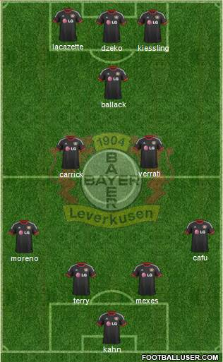 Bayer 04 Leverkusen 4-2-1-3 football formation