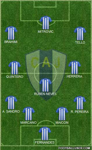 Club Atlético Juventud 4-3-3 football formation
