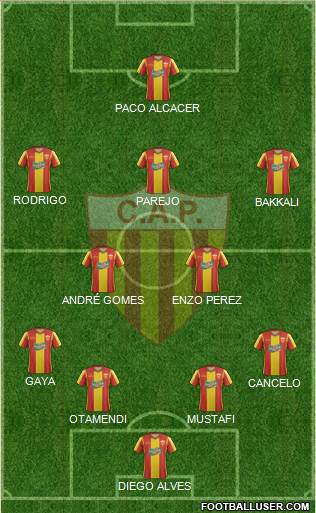 Club Atlético Progreso 4-2-3-1 football formation