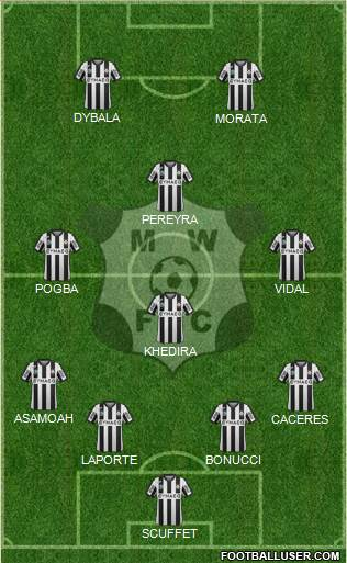 Montevideo Wanderers Fútbol Club 4-4-2 football formation