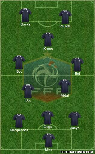 France 3-5-2 football formation