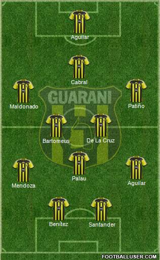 C Guaraní 4-1-2-3 football formation