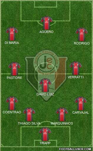 Joinville EC 4-3-3 football formation