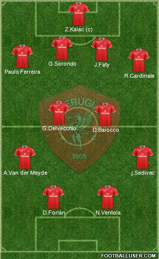 Perugia 4-4-2 football formation