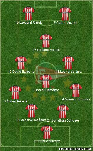 Estudiantes de La Plata 4-3-1-2 football formation