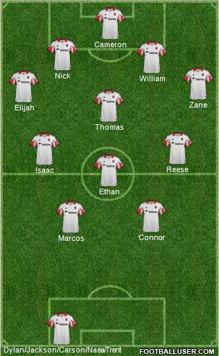 D.C. United 4-1-3-2 football formation