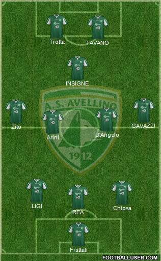 Avellino 3-4-1-2 football formation