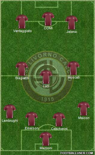 Livorno 4-3-3 football formation