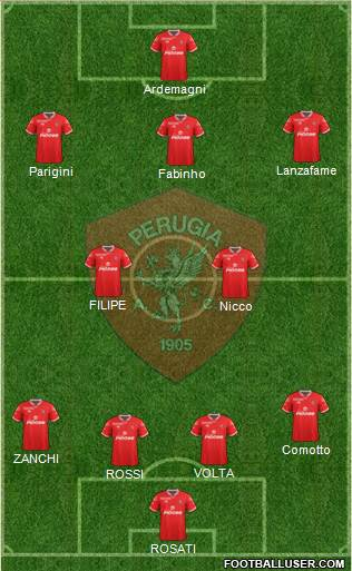 Perugia 4-2-3-1 football formation