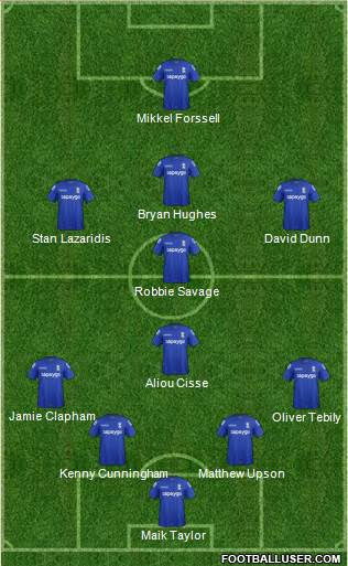 Birmingham City 4-5-1 football formation