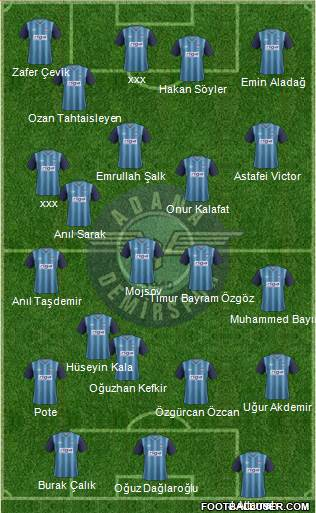 Adana Demirspor 4-2-3-1 football formation