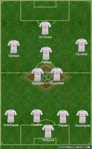 Spartak Moscow 4-2-4 football formation
