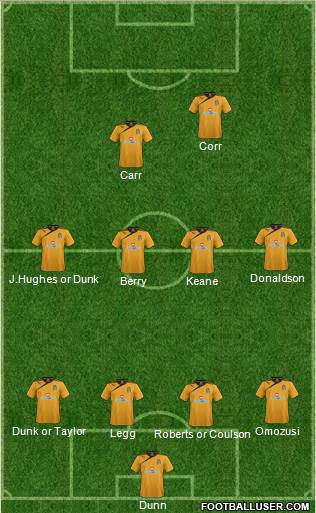 Cambridge United 4-4-1-1 football formation