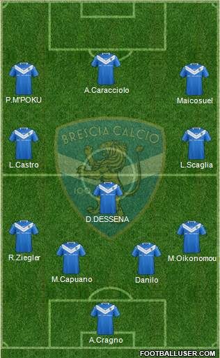 Brescia 4-3-3 football formation