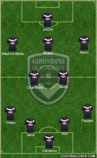 FC Girondins de Bordeaux 4-2-3-1 football formation