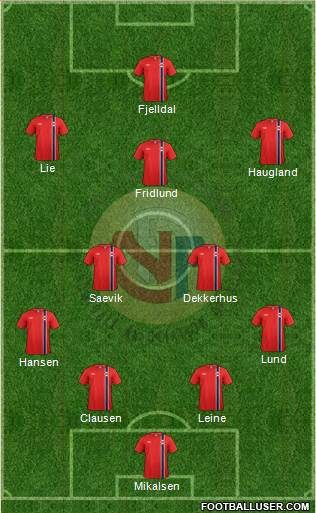 Norway 4-2-3-1 football formation