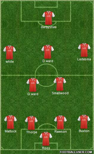 Rotherham United 4-2-3-1 football formation