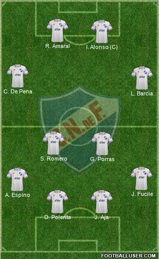 Club Nacional de Football 4-2-2-2 football formation