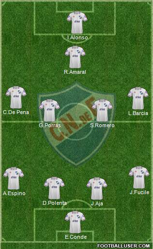 Club Nacional de Football 4-4-1-1 football formation