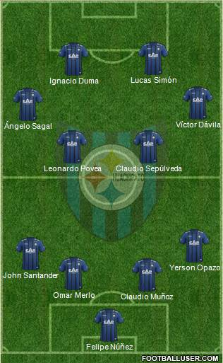 CD Huachipato 4-4-2 football formation