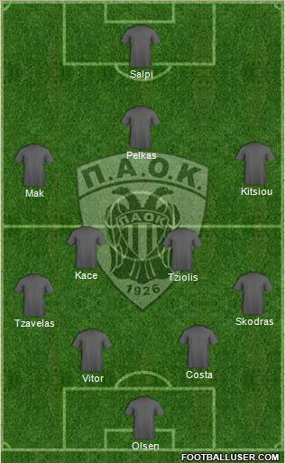 AS PAOK Salonika 4-2-3-1 football formation