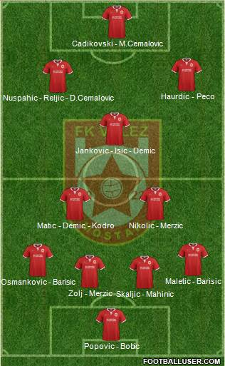 FK Velez Mostar 4-2-3-1 football formation