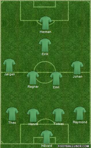 Championship Manager Team 4-4-1-1 football formation