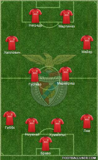 Sport Lisboa e Benfica - SAD 4-2-2-2 football formation