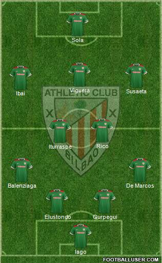 Athletic Club 4-3-2-1 football formation