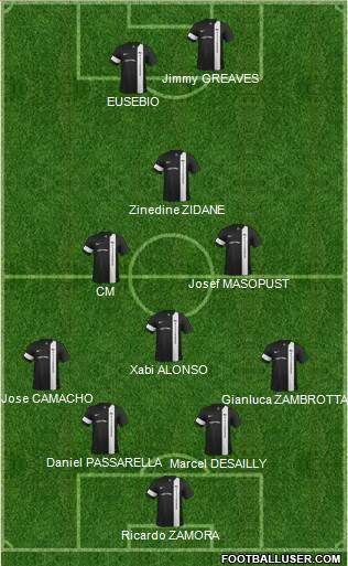 Pittsburgh Riverhounds 4-4-1-1 football formation