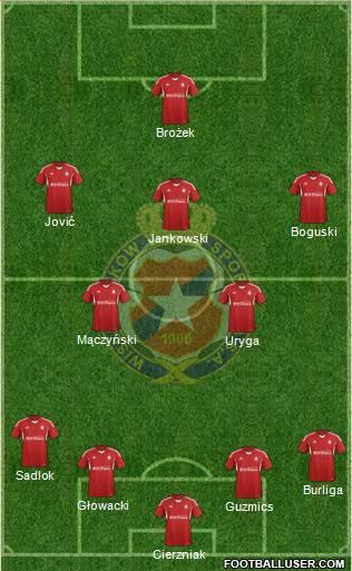 Wisla Krakow 4-2-3-1 football formation