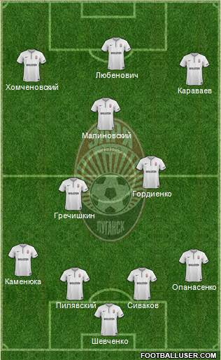 Zorya Lugansk 4-5-1 football formation