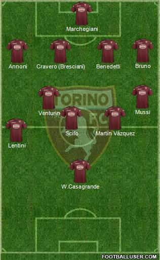Torino 4-2-4 football formation