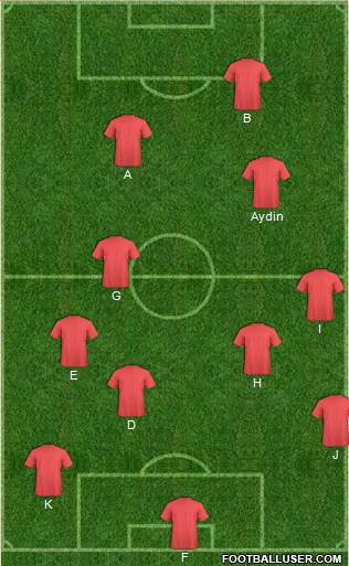 Fifa Team 4-3-2-1 football formation