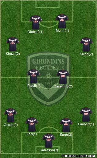 FC Girondins de Bordeaux 4-2-2-2 football formation