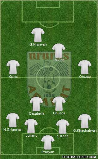 Ararat Yerevan 4-4-2 football formation