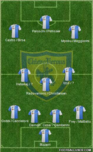 Chievo Verona 4-3-3 football formation